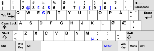 By No machine-readable author provided. StuartBrady assumed (based on copyright claims). [GFDL (http://www.gnu.org/copyleft/fdl.html)], via Wikimedia Commons