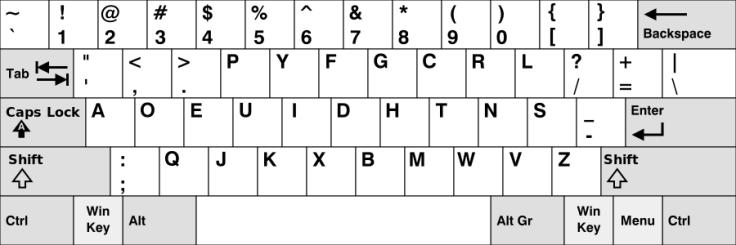 Dvorak layout